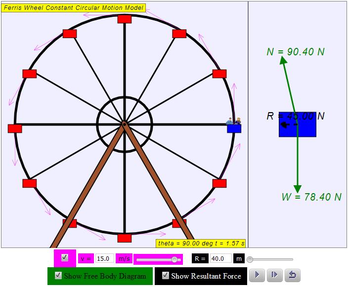 Ejss Circular Motion Ferris Wheel Model Open Source Physics