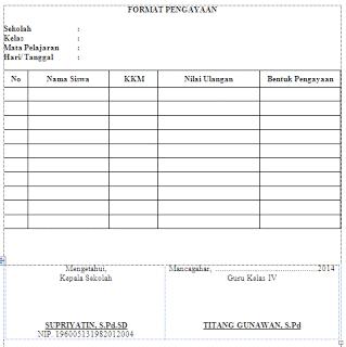 format remedial dan pengayaan Format Tabel Microsoft Word