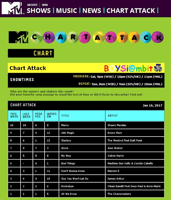 Download [Mp3]-[Chart] เพลงสากลที่ฮิตที่สุดในเอเชีย 20 อันดับ MTV ASIA Chart Attack Top 10 Singles Date 16 January 2017 CBR@320Kbps 4shared By Pleng-mun.com