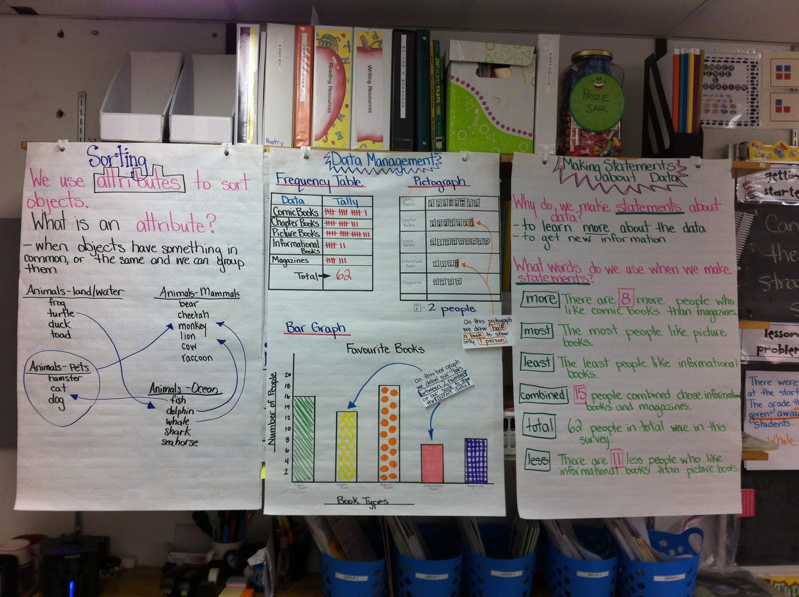 Thinking Of Teaching Jelly Bean Data Management Freebie