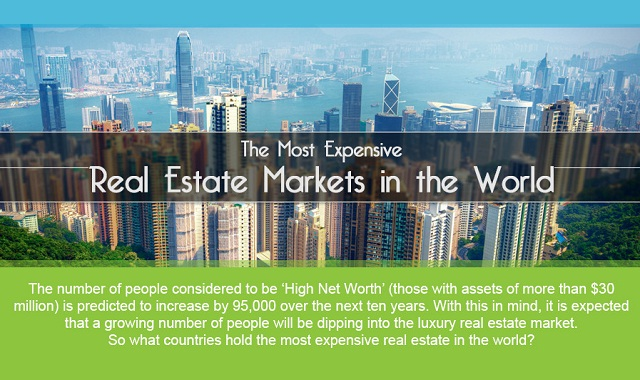 Image: The Most Expensive Real Estate Markets in the World #infographic