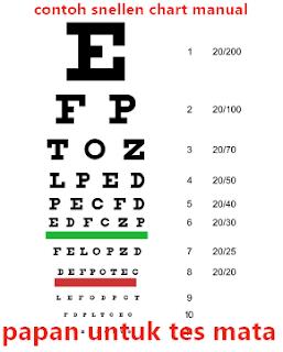 tips agar lulus tes kesehatan mata