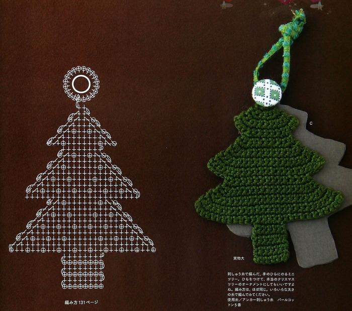 Crochet Navidad. Encuentra Este Pin Y Muchos Ms En Ganchillo Navidad ...