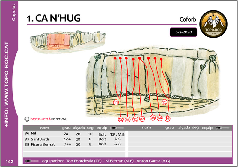 Blog  topo roc  sector d' escalada totxo de les agudes