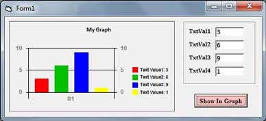 Text value show in Graph Plot or Chart