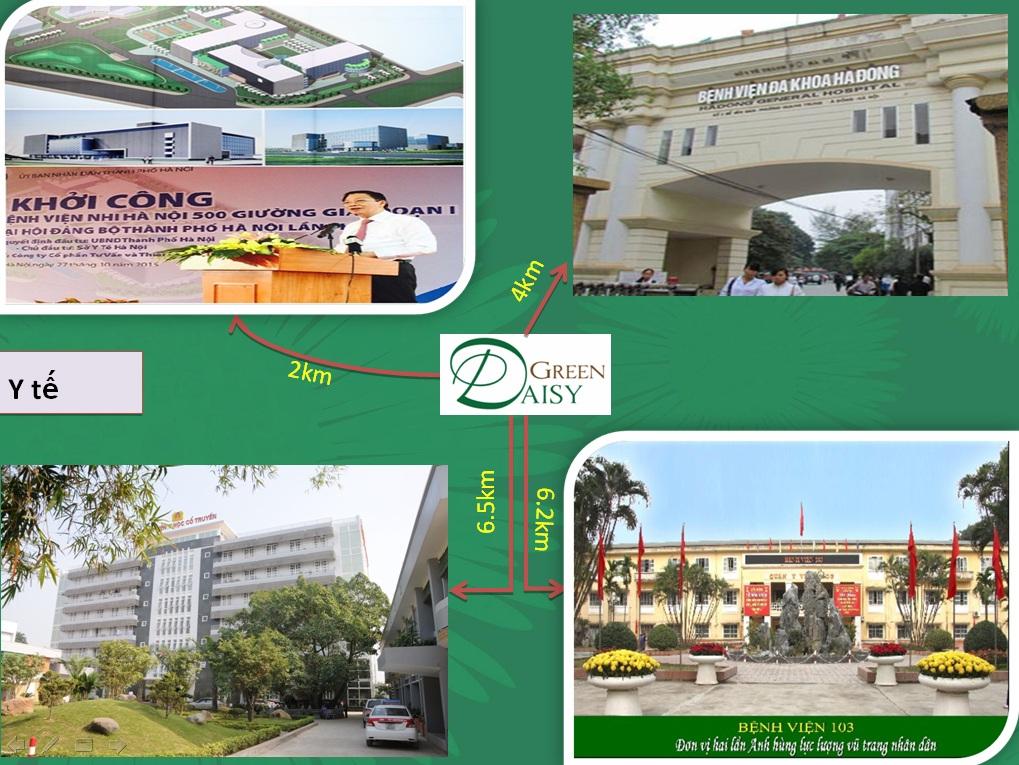 Tiện ích dự án Liền kề The Green Daisy