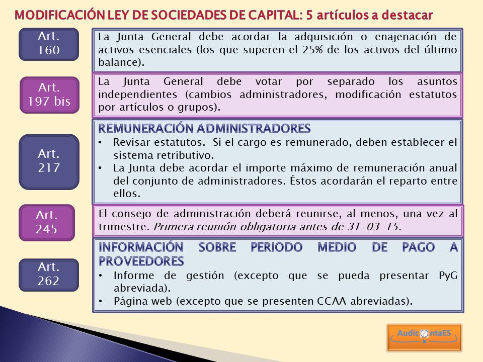 Modificación Ley de Sociedades de Capital