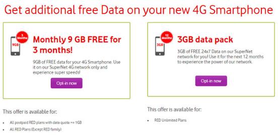 Vodafone Free Data Offer 3g 4g Internet Tricks July 2020 Makemyway