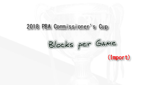 List of Blocks per game leaders 2018 PBA Commissioner's Cup (Imports)