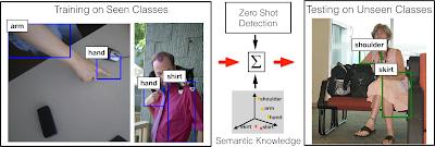 Using semantic information