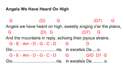 Chord Chart: Angels We Have Heard On High