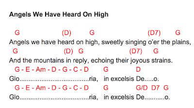 Chord Chart: Angels We Have Heard On High