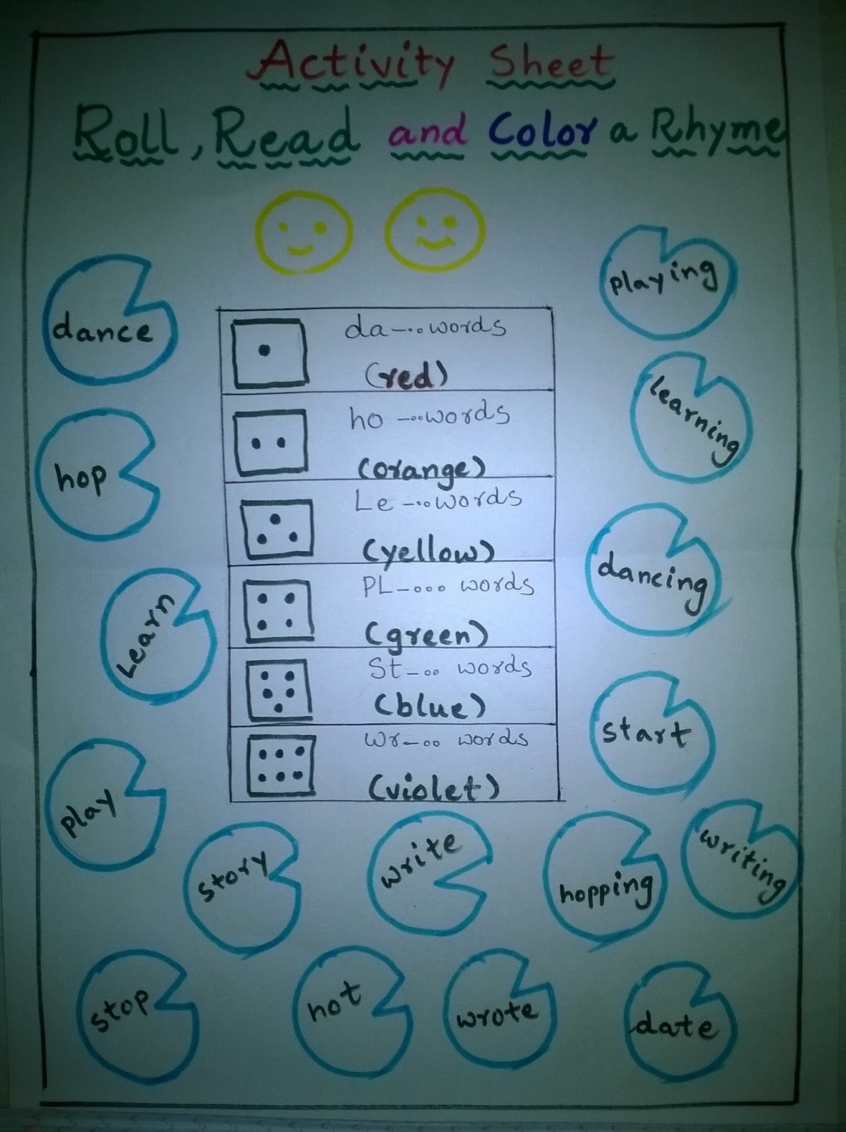 Dice Game Vocabulary Development Activity