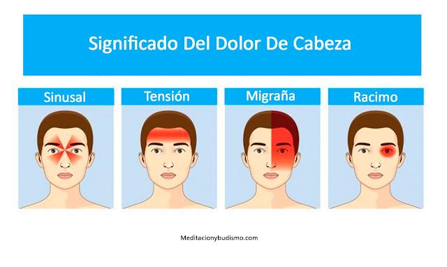 El verdadero significado de tu dolor de cabeza - Sintomas