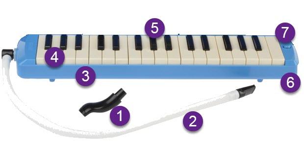 Bermain Alat Musik Melodis Pianika Mikirbae
