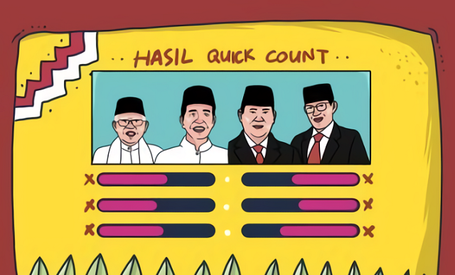 Apa Itu Quick Count? Beginilah Cara Kerjanya Quick Count  (This Is Real! How Can Work Quick Count)
