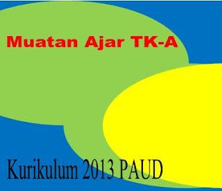 Muatan Pembelajaran TK-A Sesuai Kurikulum 2013 PAUD