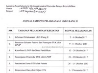 Jadwal Tahapan Pelaksanaan UKG Ulang II 2017