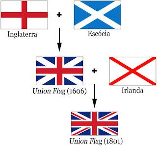 como a Union Flag foi criada