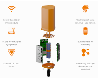 MeshPoint - WiFi A Router for first Responder and Humanitarians