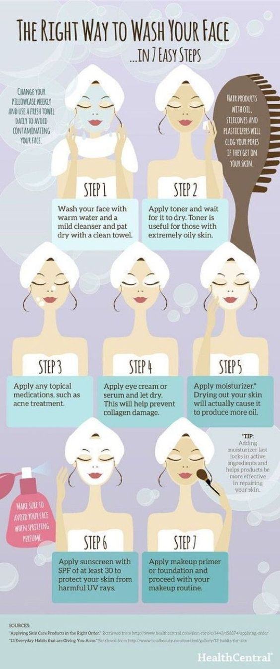 9 Beauty Infographics Reveal the Secrets Behind the Bridal Glow
