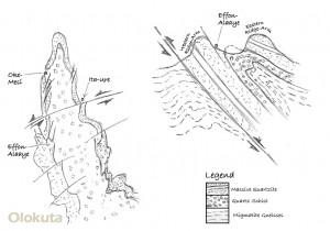 Olokuta and his Rocks: 2012
