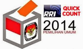 Hasil Quick Count 2014
