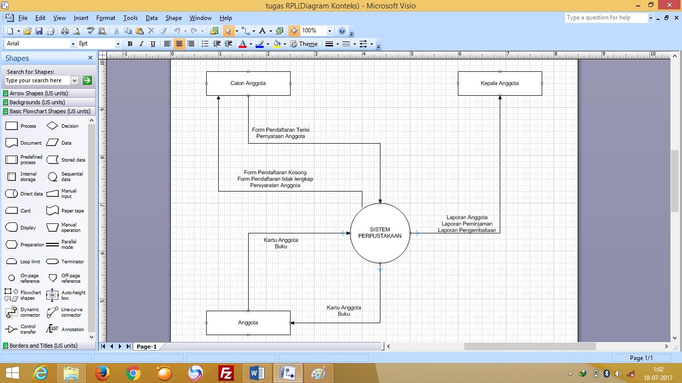 Tugas dfd dan erd perpustakaan berbasis online dikri wahyudi diagram konteks menggunakan microsoft visio 2007 ccuart Choice Image