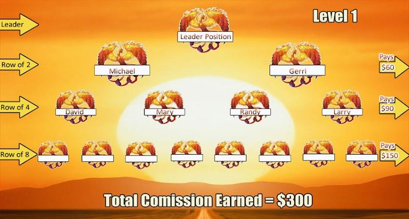 Hướng dẫn rút tiền về Payza của Phoenix Power Rising