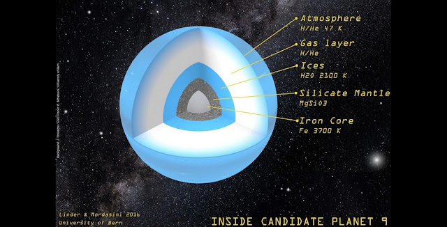 Simulated structure of candidate planet 9. (Graphics: Linder & Mordasini)