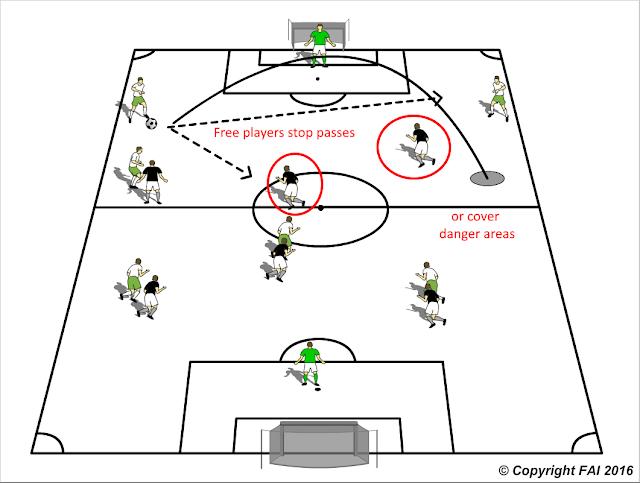 Football Training for Kids