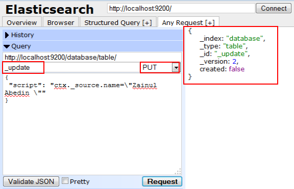 Getting Started With Elasticsearch | Tutorials for AngularJs, Java
