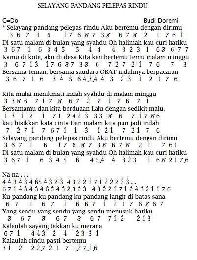 Not Angka Pianika Lagu Budi Doremi Selayang Pandang Pelepas Rindu