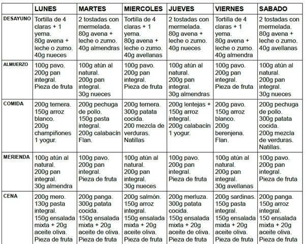 Dieta para bajar de peso mujer gym