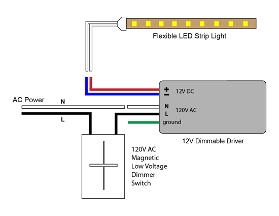 VLIGHTDECO TRADING (LED): Wiring Diagrams For 12V LED Lighting