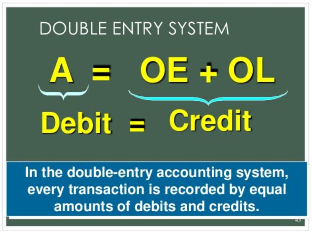 معادلة القيد المزدوج ومعادلة الميزانية