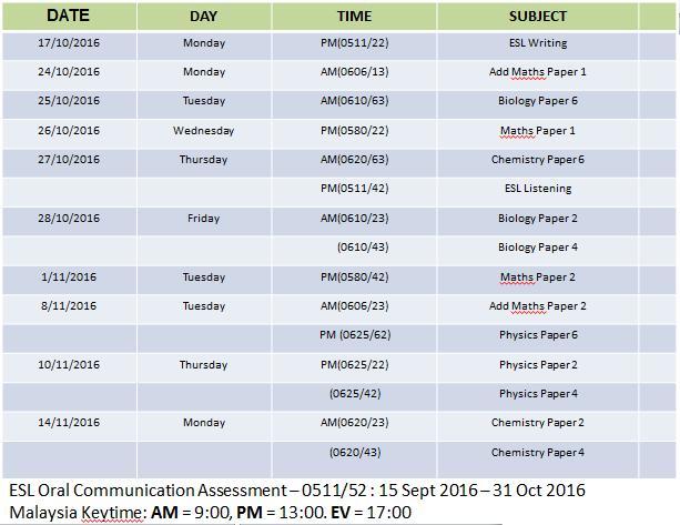 Jadual Peperiksaan IGCSE MRSM Seluruh Malaysia