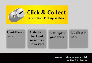 Click and Collect Buy Online Pick Up in Store