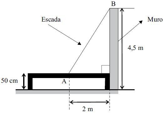 Exercícios resolvidos de Teorema de Pitágoras