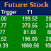 Most active future and option calls ( Pre Market Tips ) for 11 July 2016