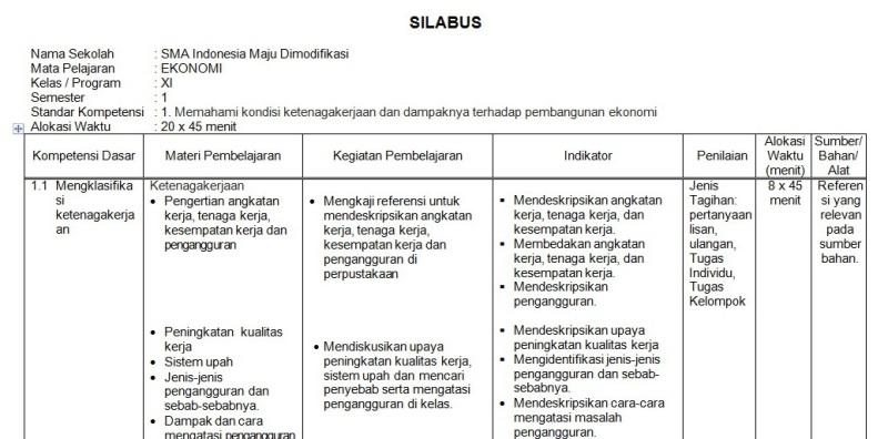 Download Silabus Ipa Smp Kelas 7 K13 Revisi 2019 2020 Bukdik