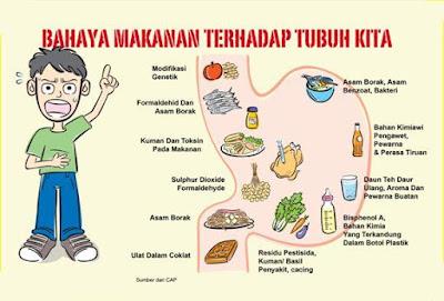 delapan makanan ini sering anda konsumsi tapi dapat meracuni tubuh