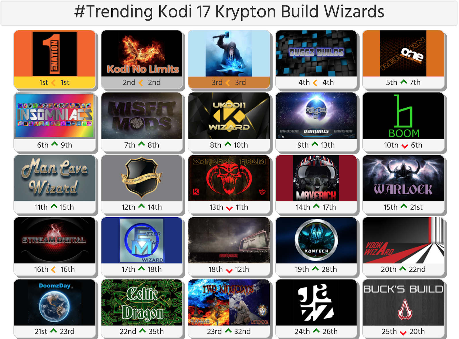 kodi krypton apk for firestick