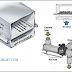 Quy trình vận hành máng khí động trong nhà máy xi măng