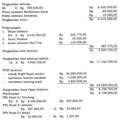 raden agus suparman : Contoh perhitungan PPh Pasal 21 pegawai tetap dengan upah harian