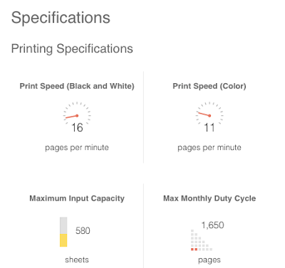 Epson WorkForce Pro WP-4520 Printer Drivers and review