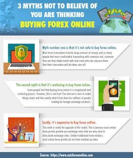 Why traders choose FOREX.com