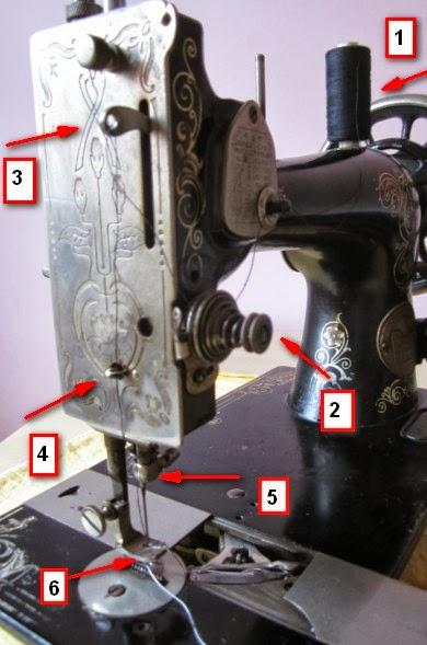 Le blog de callisto l 39 enfilage ou la mise en place du fil for Machine a coudre 4 fils