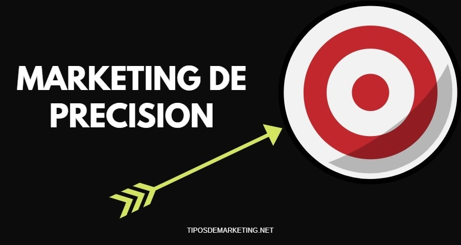 marketing de precision