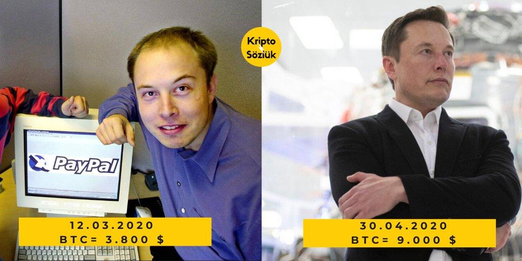 bitcoin yükseliyor